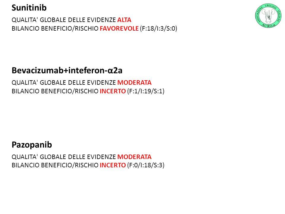 Bevacizumab+inteferon-α2a