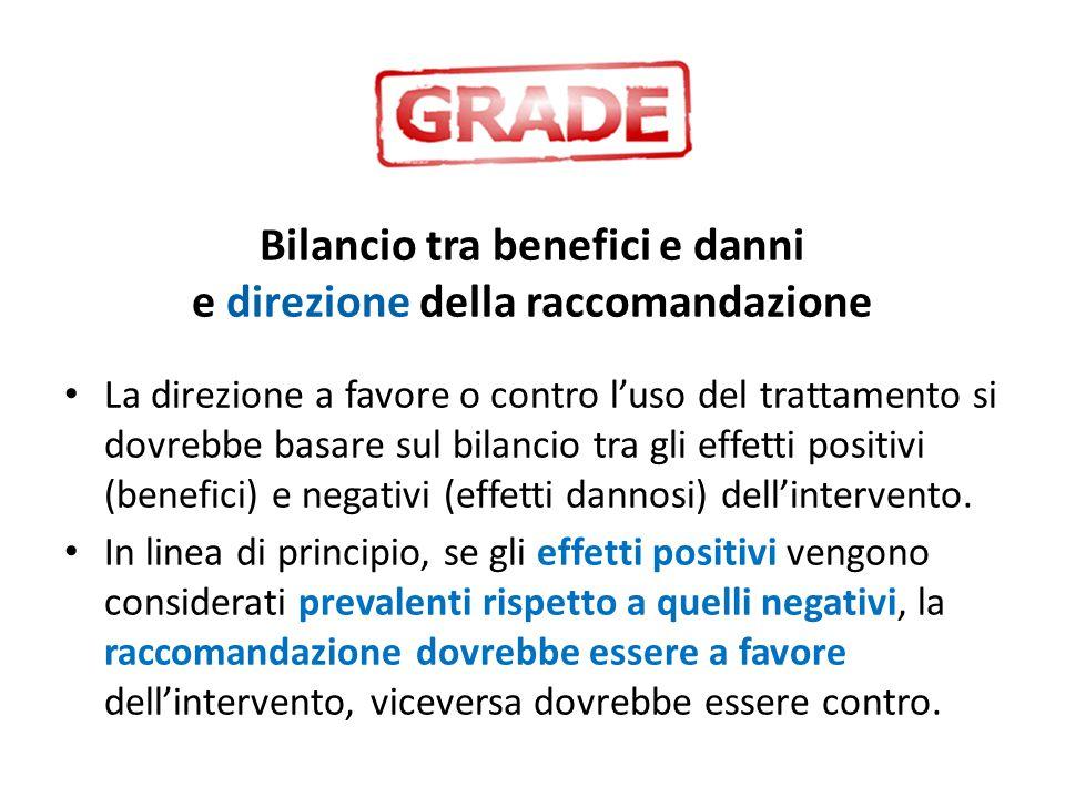 Bilancio tra benefici e danni e direzione della raccomandazione