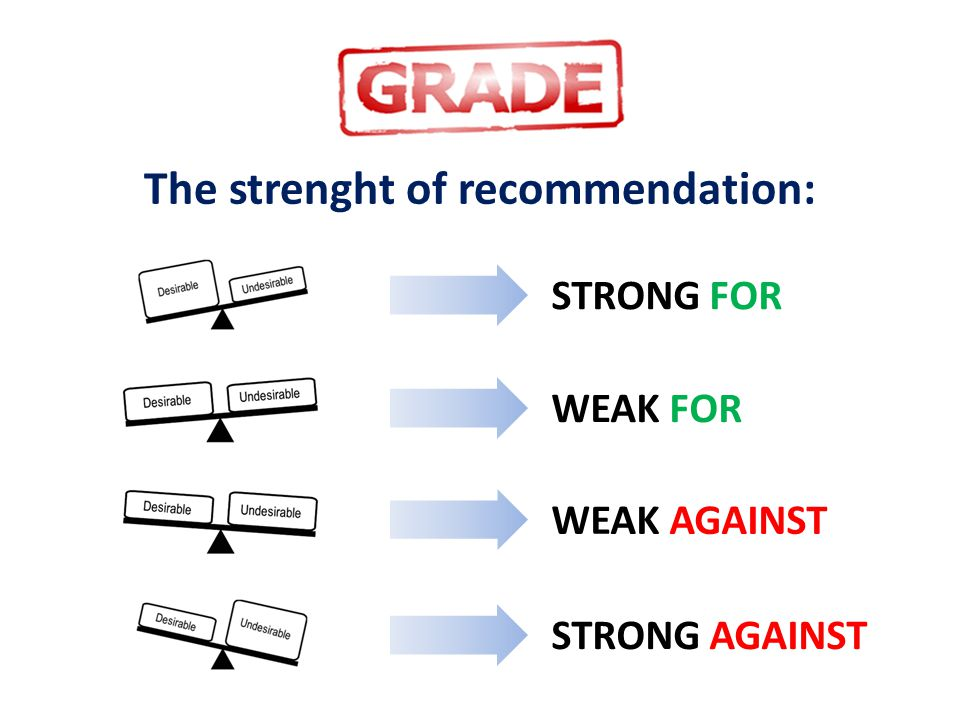 The strenght of recommendation:
