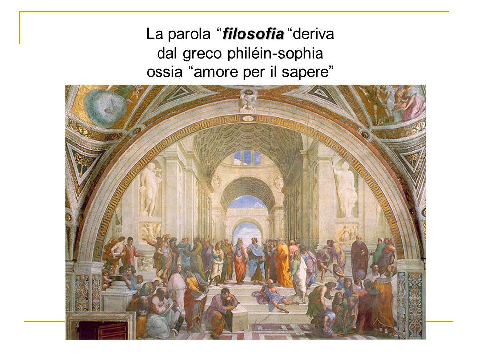 La parola filosofia deriva dal greco philéin-sophia