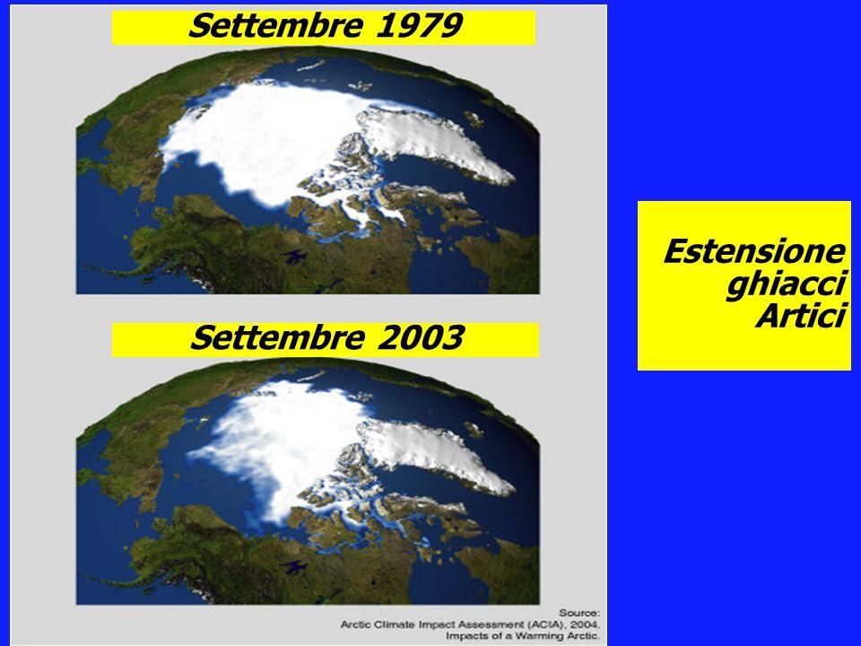 Settembre 1979 Estensione ghiacci Artici Settembre 2003