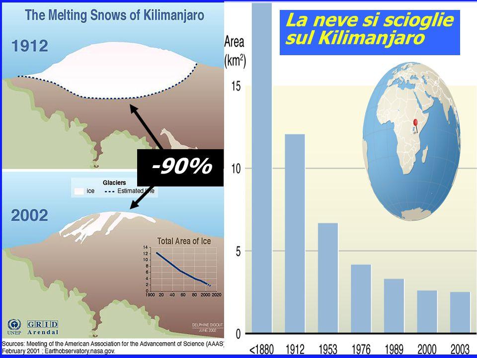 La neve si scioglie sul Kilimanjaro