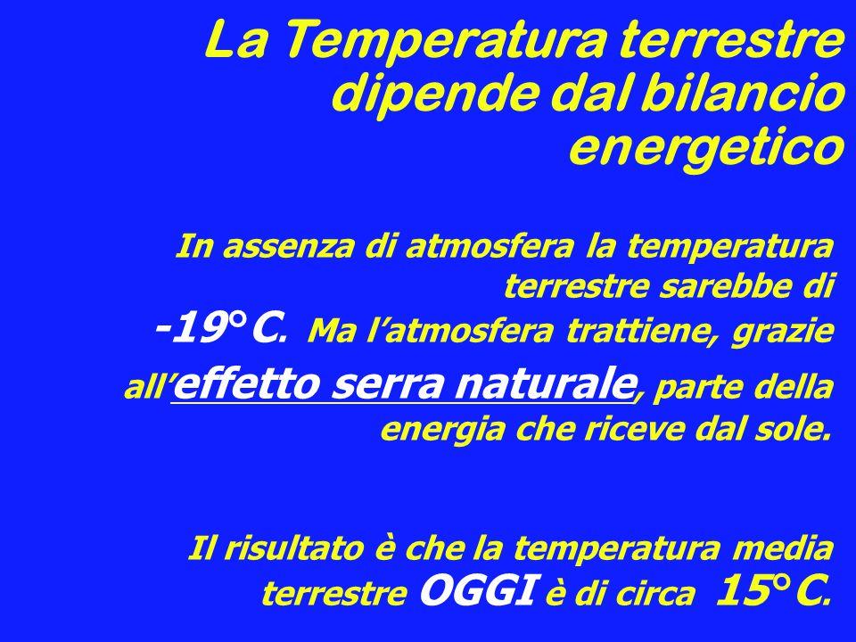 La Temperatura terrestre dipende dal bilancio energetico