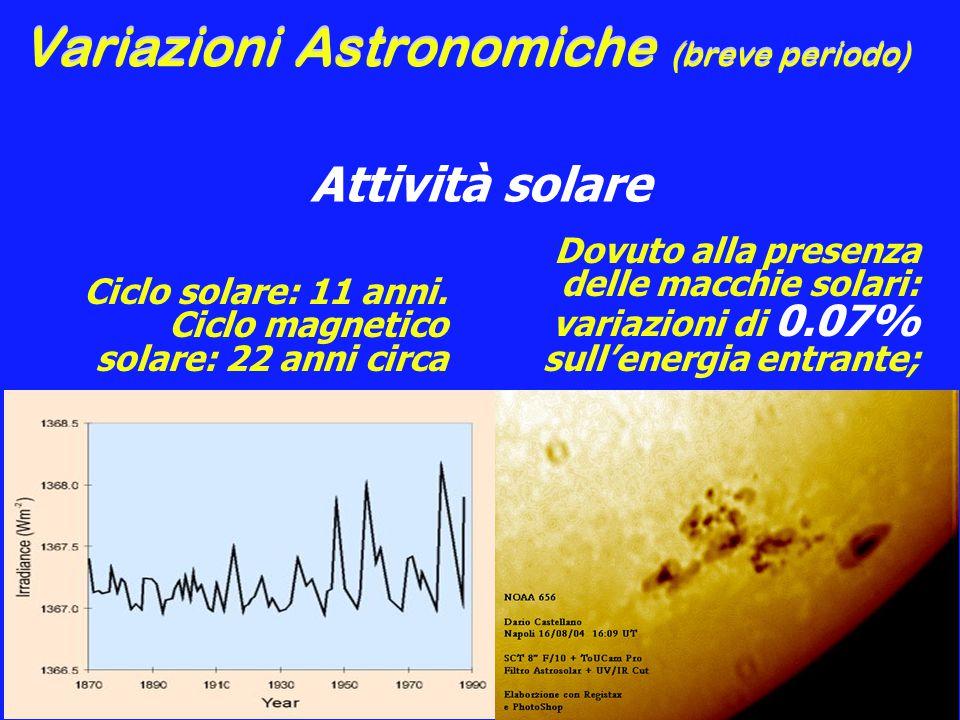 Variazioni Astronomiche (breve periodo)