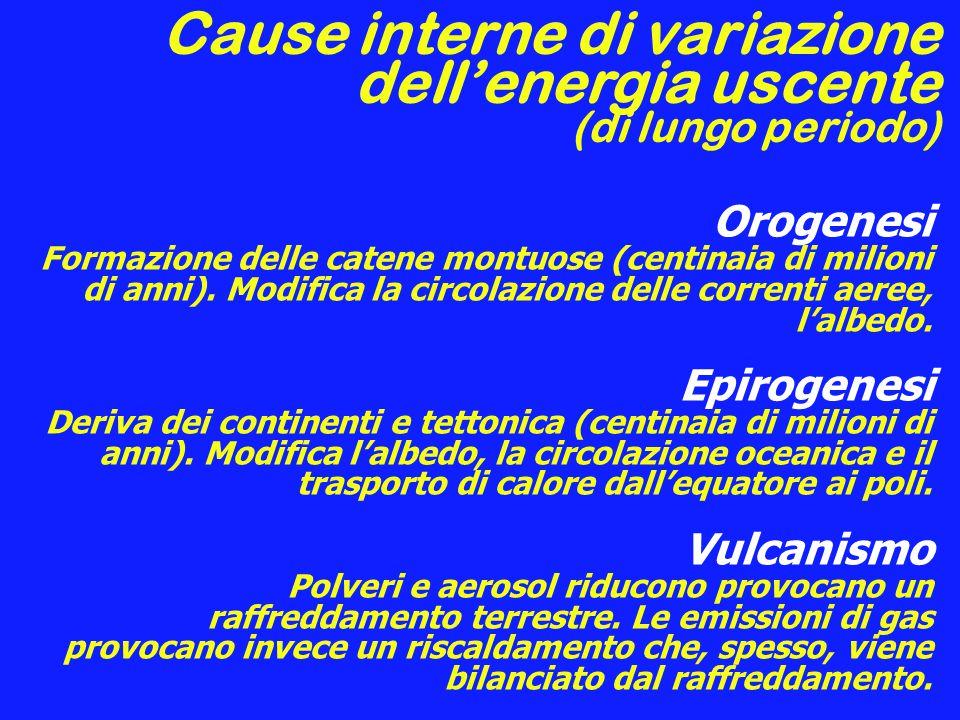 Cause interne di variazione dell'energia uscente (di lungo periodo)