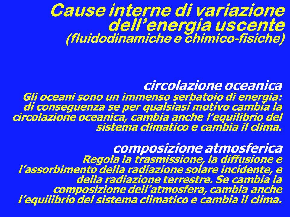 Cause interne di variazione dell'energia uscente (fluidodinamiche e chimico-fisiche)