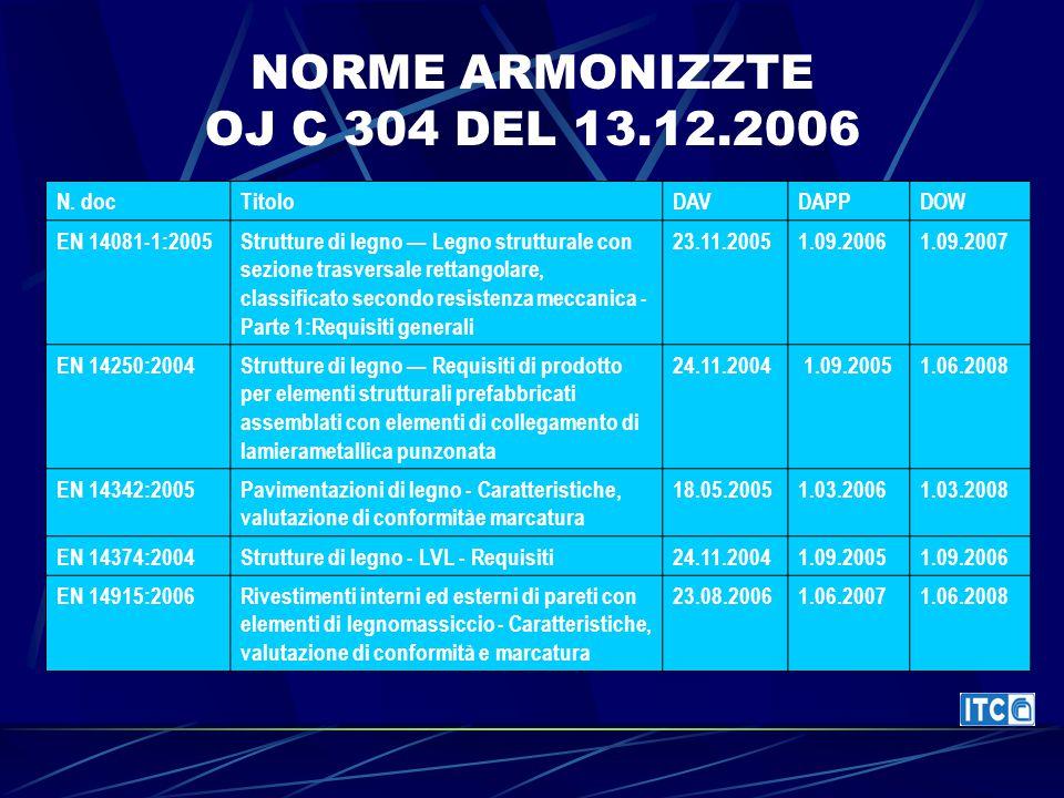 NORME ARMONIZZTE OJ C 304 DEL 13.12.2006