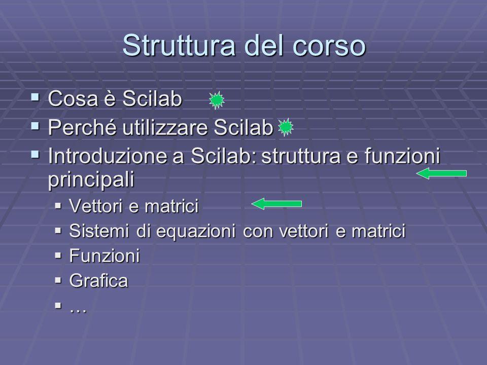Struttura del corso Cosa è Scilab Perché utilizzare Scilab