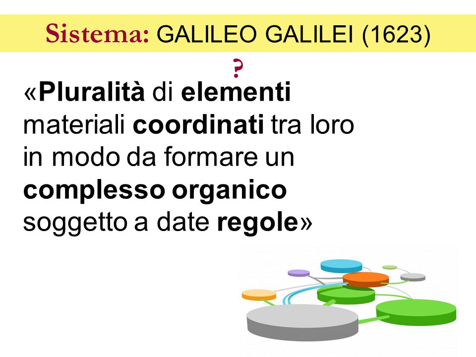 Sistema: GALILEO GALILEI (1623)