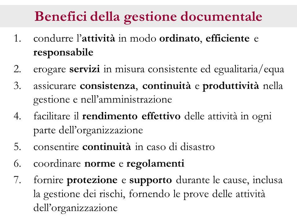 Benefici della gestione documentale