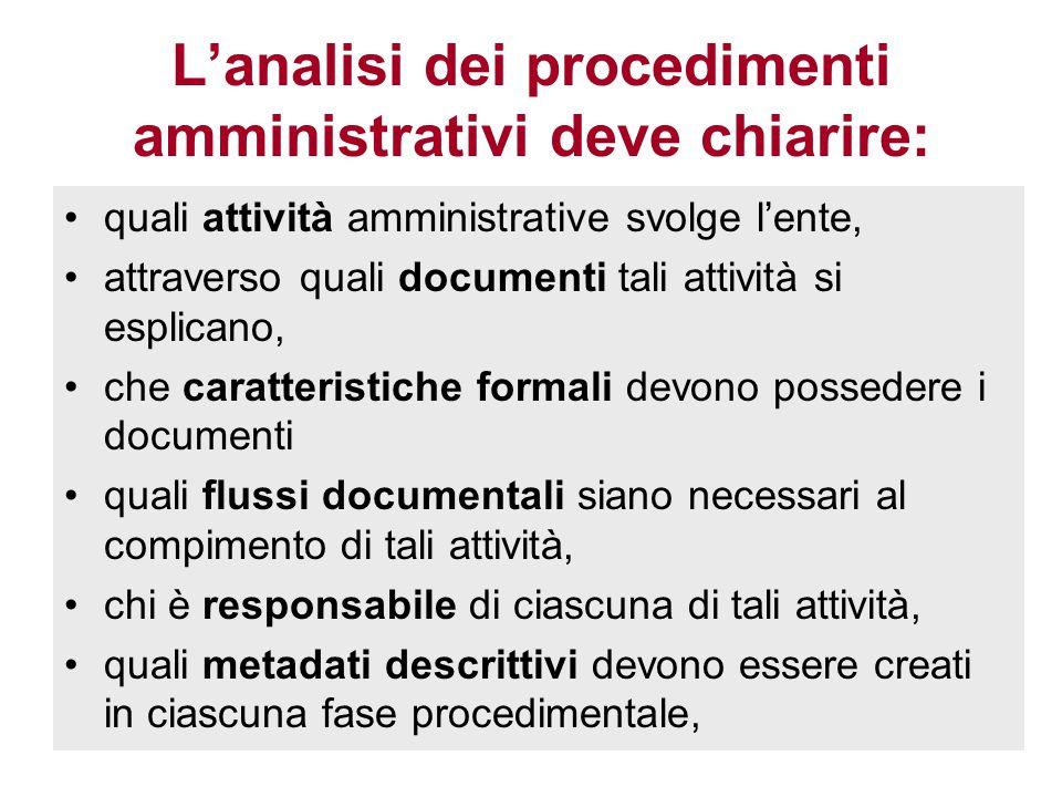 L'analisi dei procedimenti amministrativi deve chiarire: