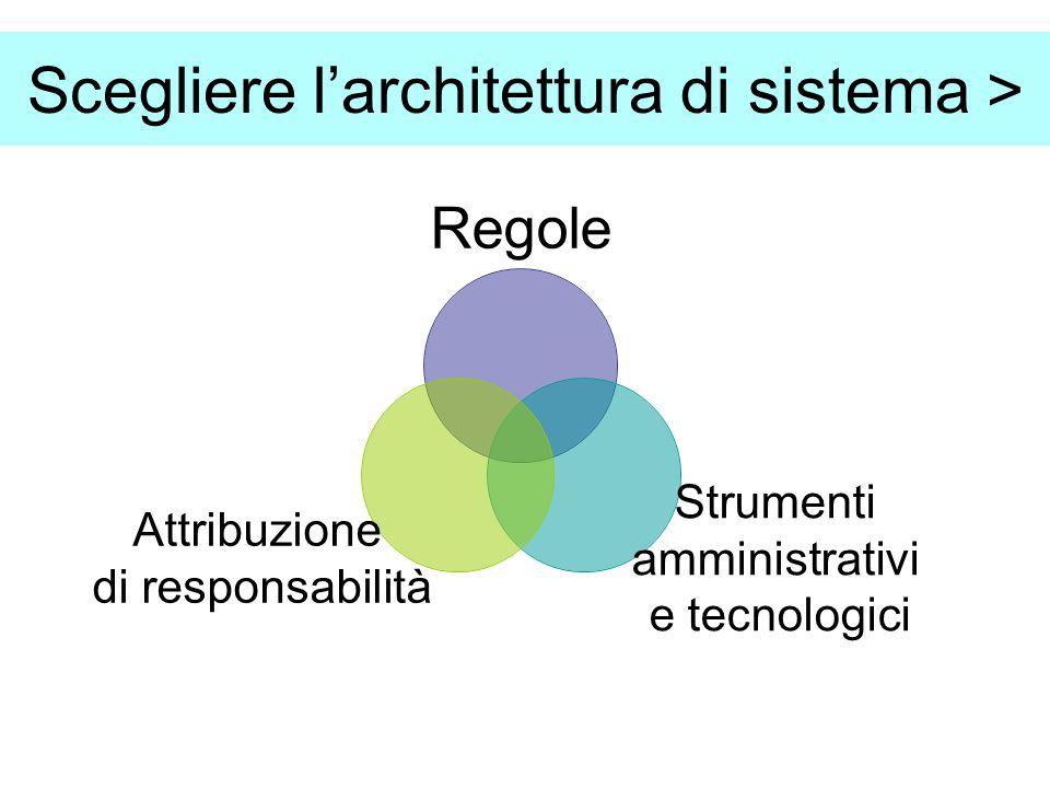 Scegliere l'architettura di sistema >