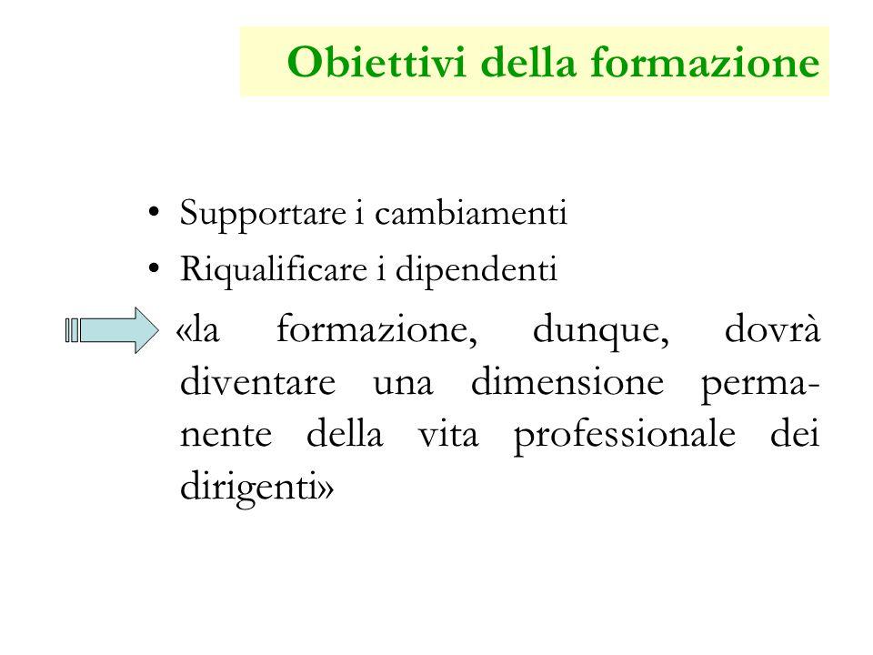 Obiettivi della formazione