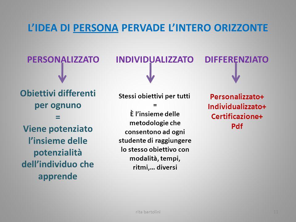 L'IDEA DI PERSONA PERVADE L'INTERO ORIZZONTE