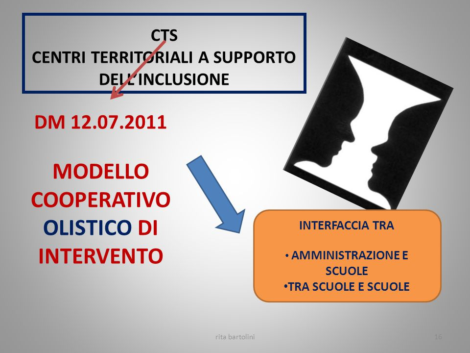 CTS CENTRI TERRITORIALI A SUPPORTO DELL'INCLUSIONE