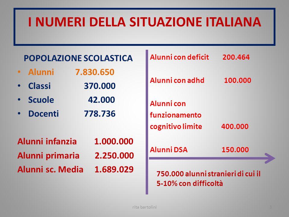 I NUMERI DELLA SITUAZIONE ITALIANA