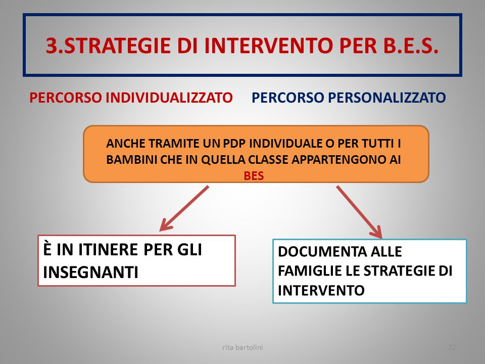 3.STRATEGIE DI INTERVENTO PER B.E.S.