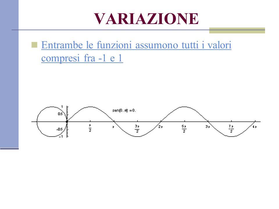 VARIAZIONE Entrambe le funzioni assumono tutti i valori compresi fra -1 e 1