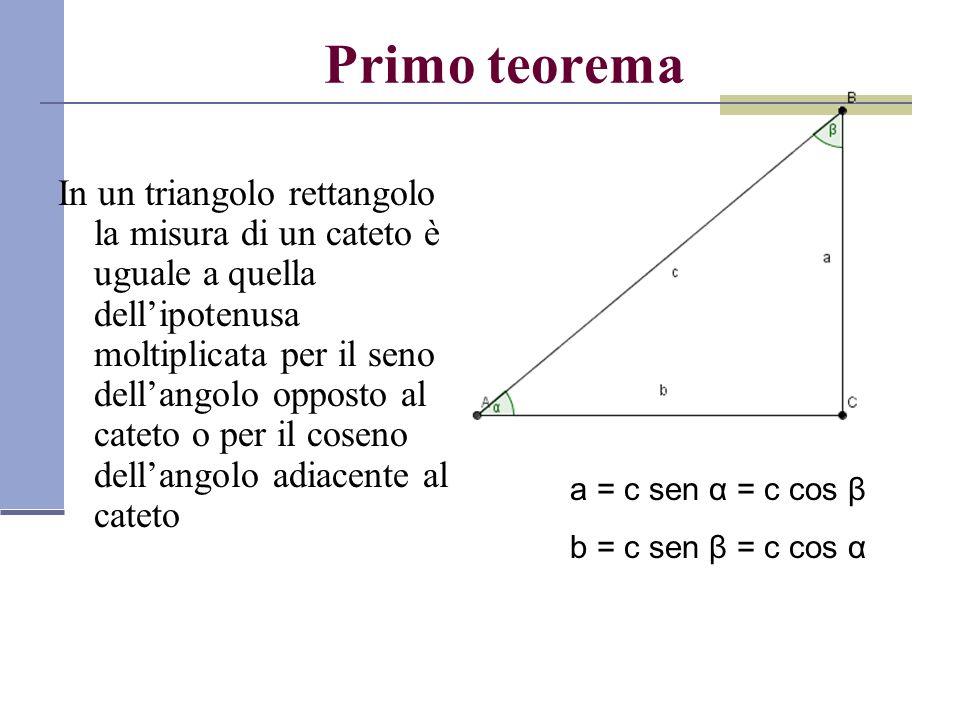Primo teorema