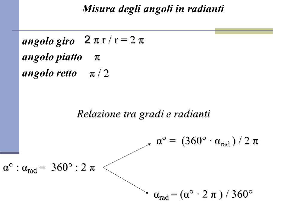 Misura degli angoli in radianti angolo giro angolo piatto angolo retto