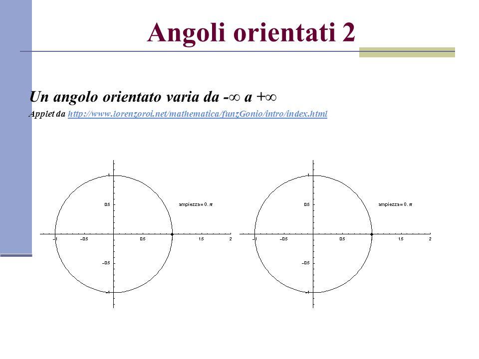 Angoli orientati 2 Un angolo orientato varia da -∞ a +∞