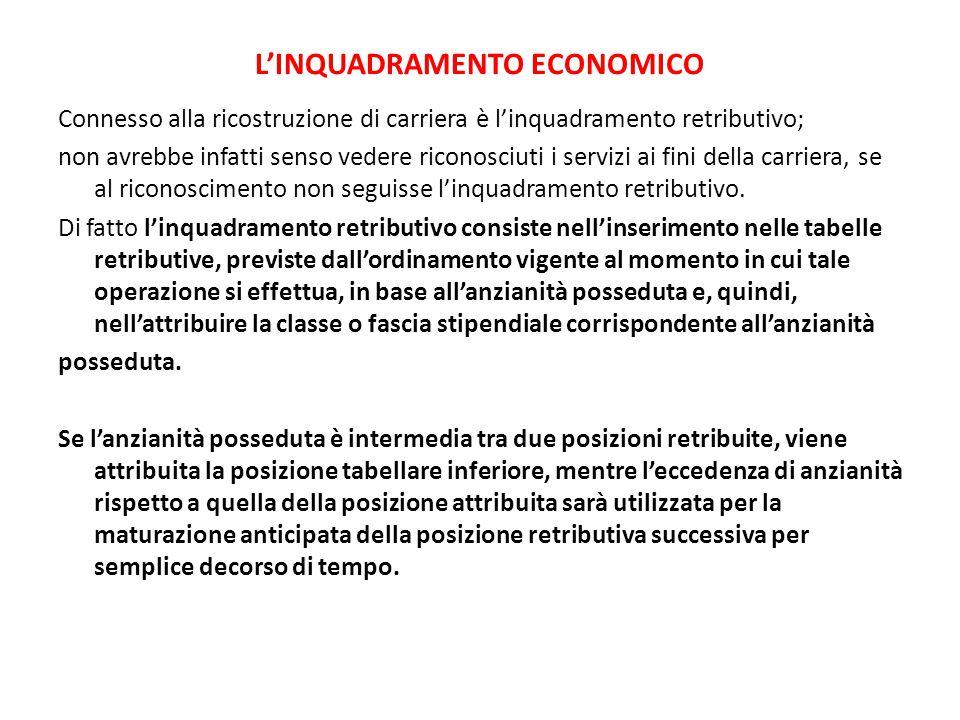 L'INQUADRAMENTO ECONOMICO