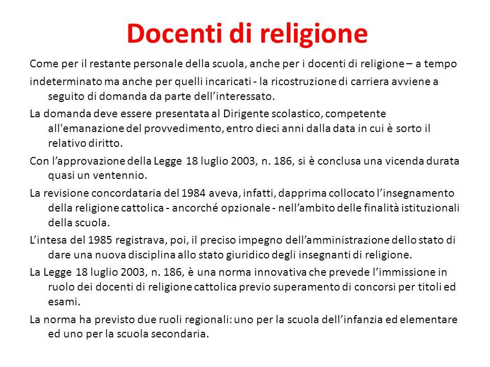 Docenti di religione