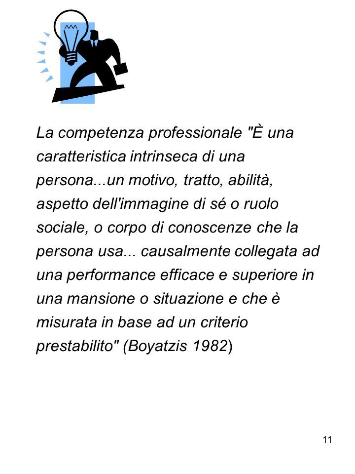 La competenza professionale È una caratteristica intrinseca di una persona...un motivo, tratto, abilità, aspetto dell immagine di sé o ruolo sociale, o corpo di conoscenze che la persona usa...