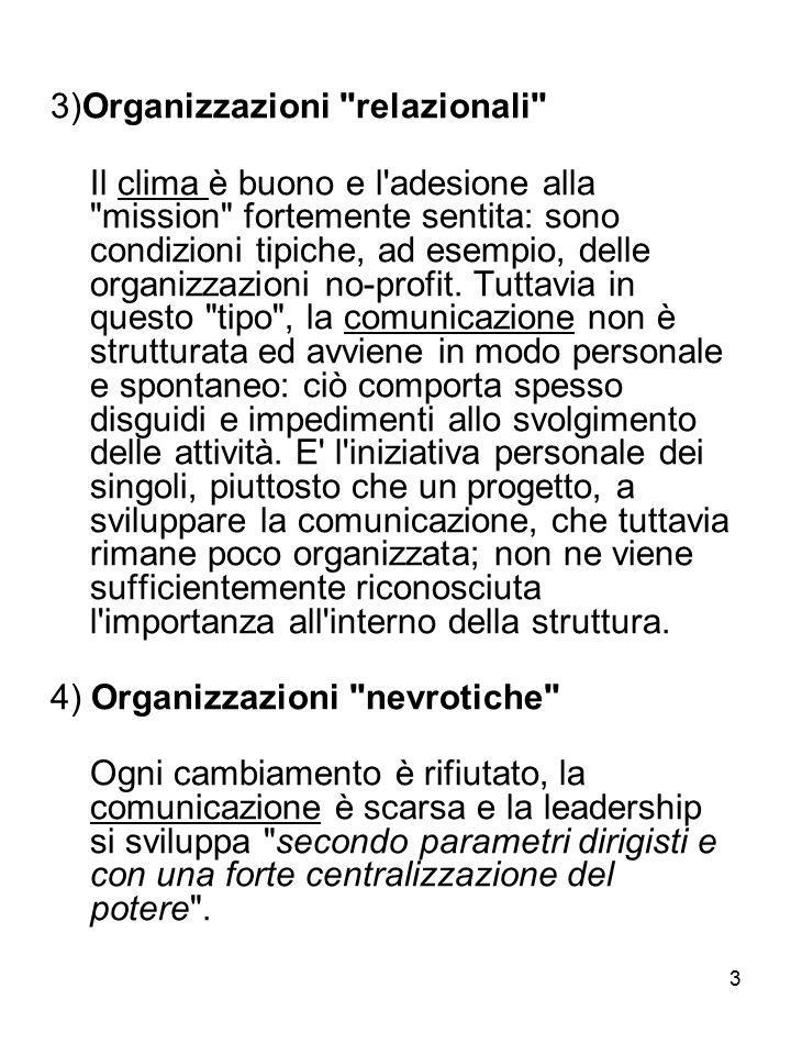 3)Organizzazioni relazionali