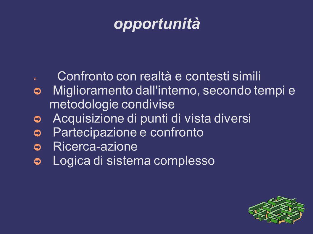 opportunità Confronto con realtà e contesti simili. Miglioramento dall interno, secondo tempi e metodologie condivise.