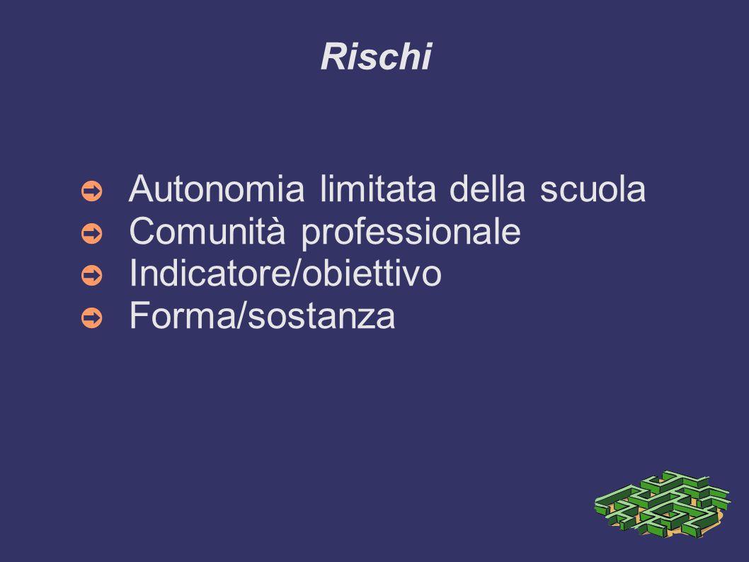 Rischi Autonomia limitata della scuola Comunità professionale Indicatore/obiettivo Forma/sostanza