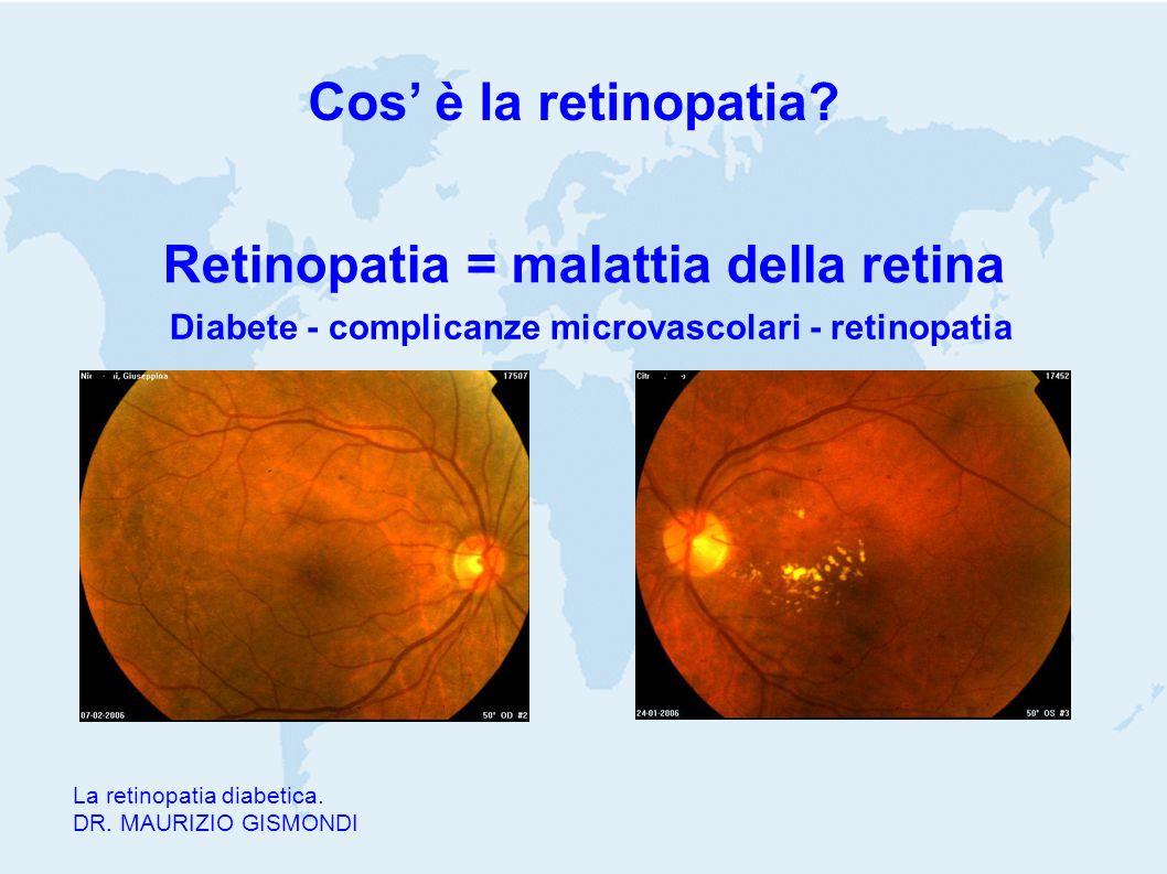 Retinopatia = malattia della retina