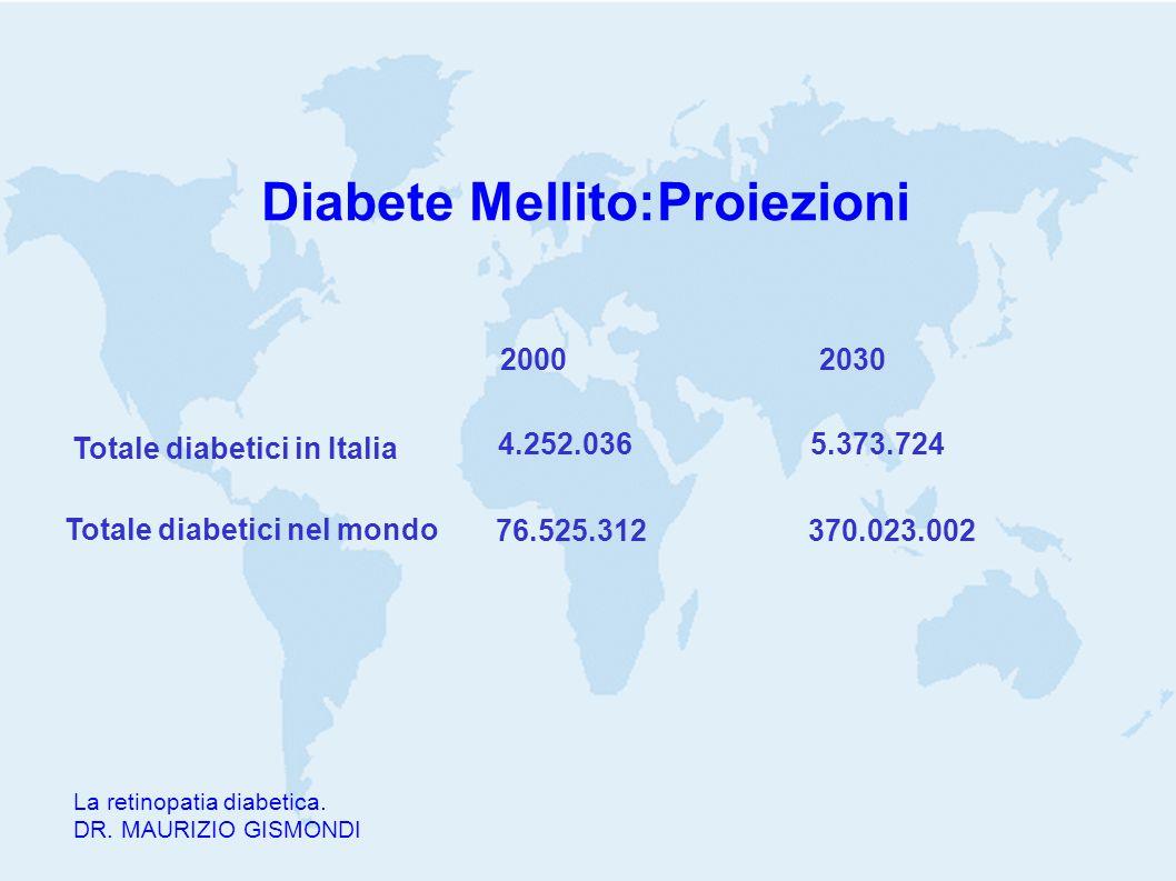 Diabete Mellito:Proiezioni