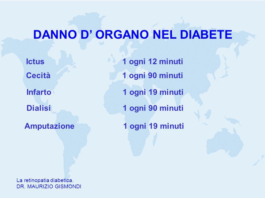 DANNO D' ORGANO NEL DIABETE