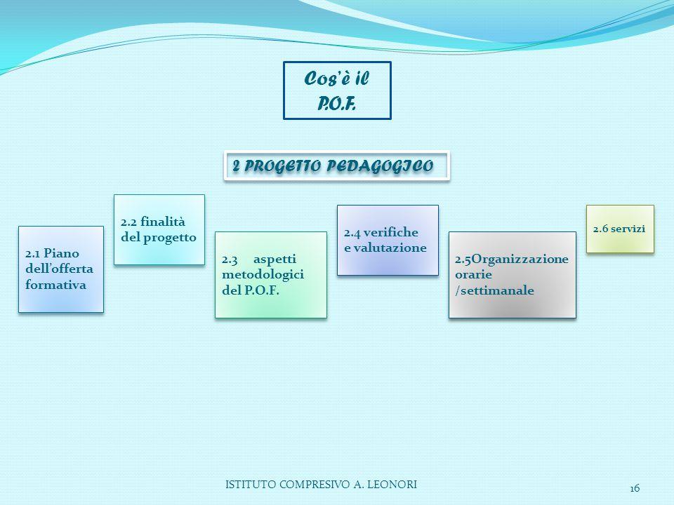 Cos'è il P.O.F. 2 PROGETTO PEDAGOGICO 2.2 finalità del progetto
