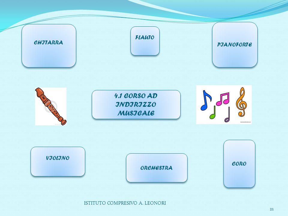 4.1 CORSO AD INDIRIZZO MUSICALE