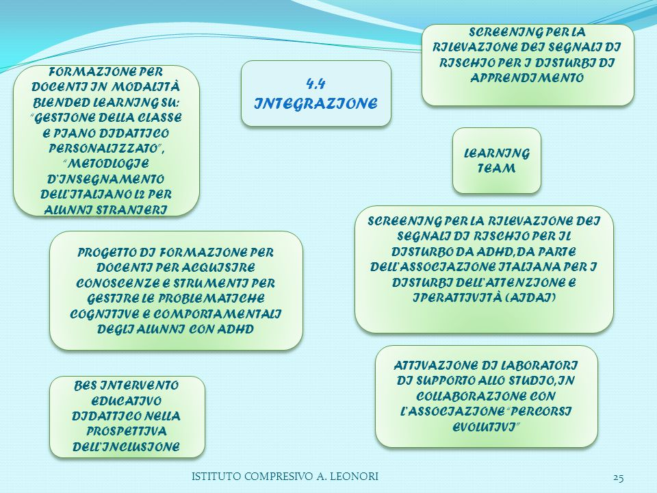 BES INTERVENTO EDUCATIVO DIDATTICO NELLA PROSPETTIVA DELL'INCLUSIONE