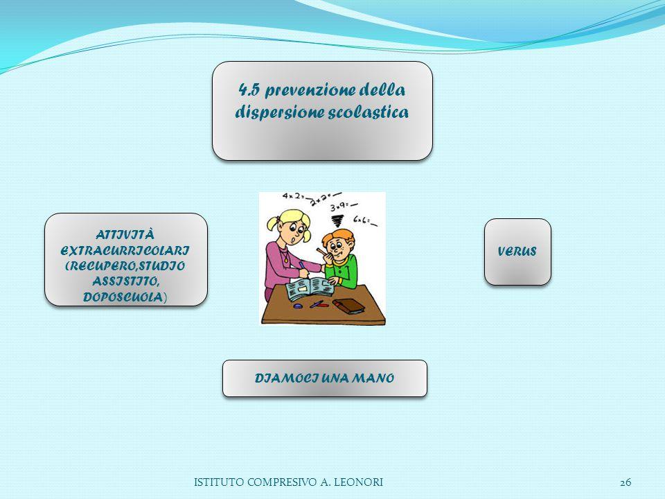 4.5 prevenzione della dispersione scolastica