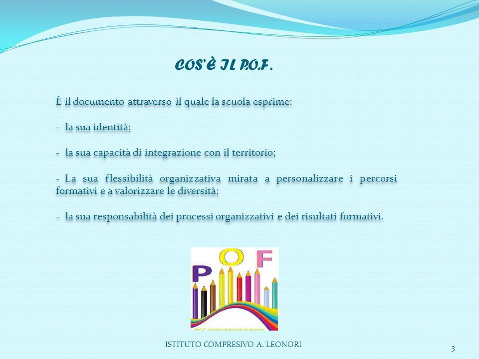 COS'È IL P.O.F. È il documento attraverso il quale la scuola esprime: