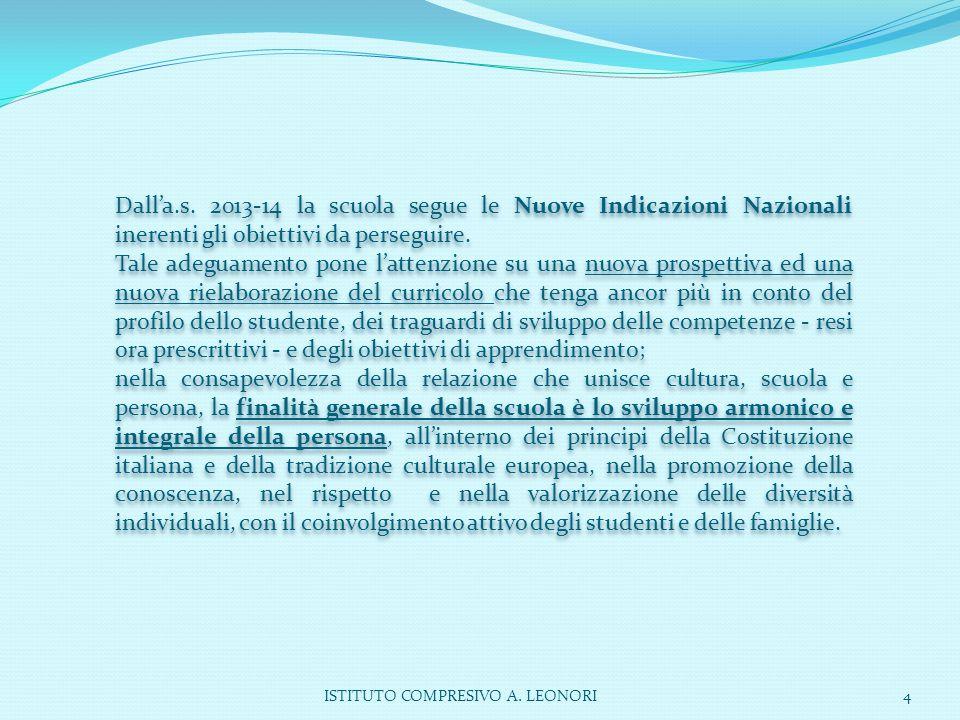 Dall'a.s. 2013-14 la scuola segue le Nuove Indicazioni Nazionali inerenti gli obiettivi da perseguire.