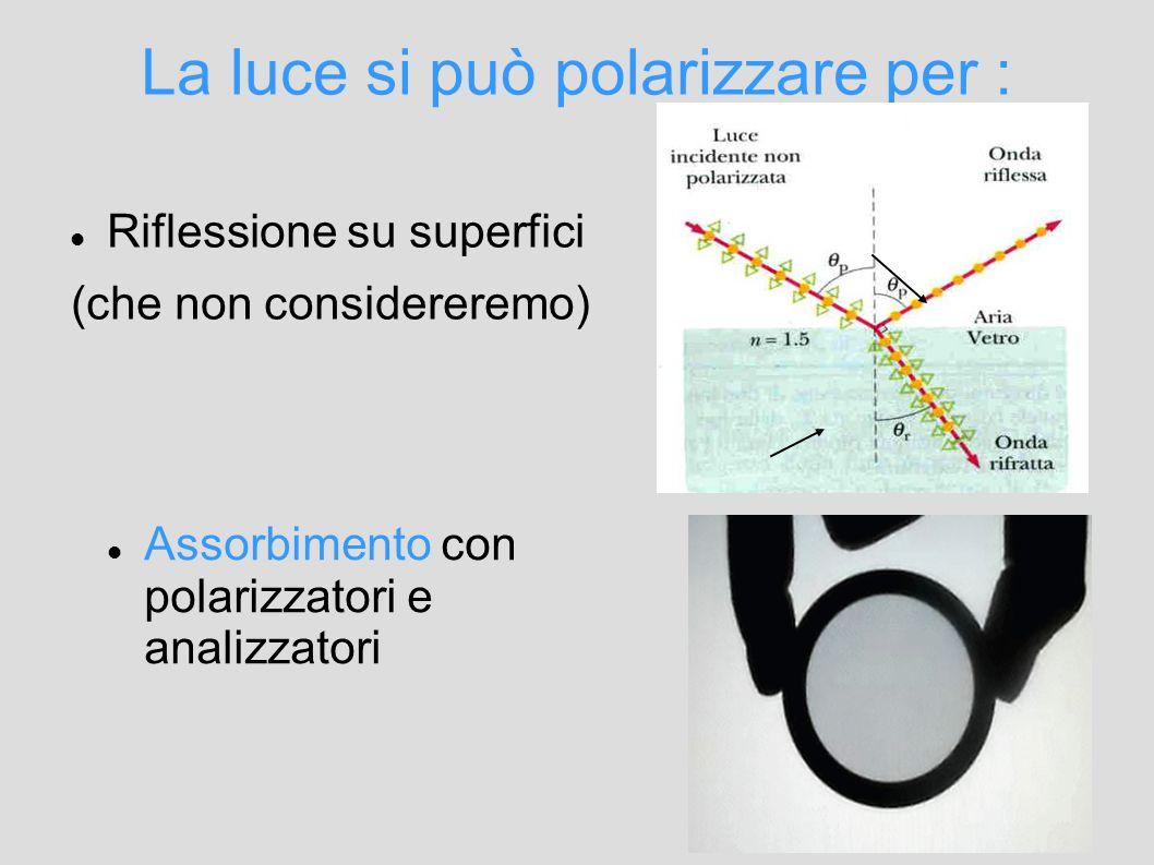 La luce si può polarizzare per :