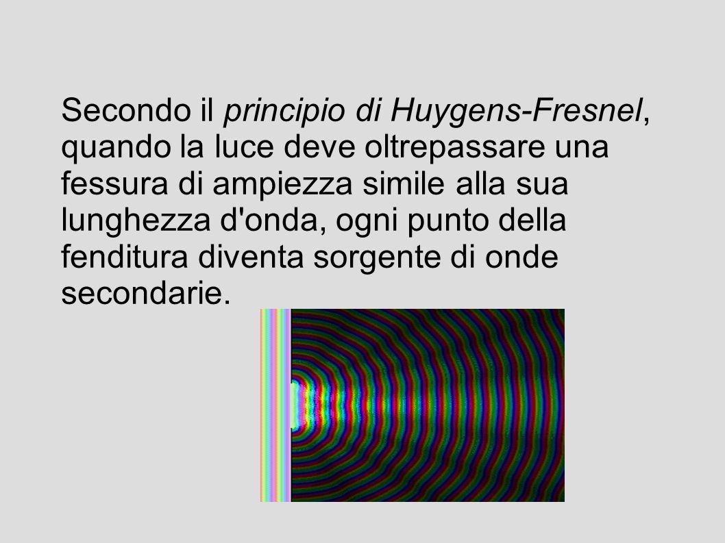 Secondo il principio di Huygens-Fresnel, quando la luce deve oltrepassare una fessura di ampiezza simile alla sua lunghezza d onda, ogni punto della fenditura diventa sorgente di onde secondarie.