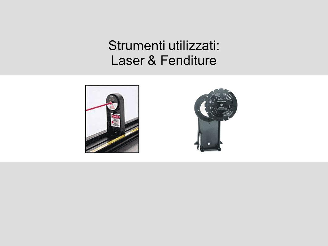 Strumenti utilizzati: