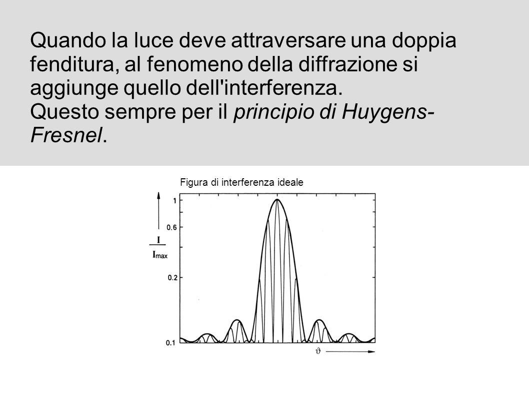 Questo sempre per il principio di Huygens-Fresnel.