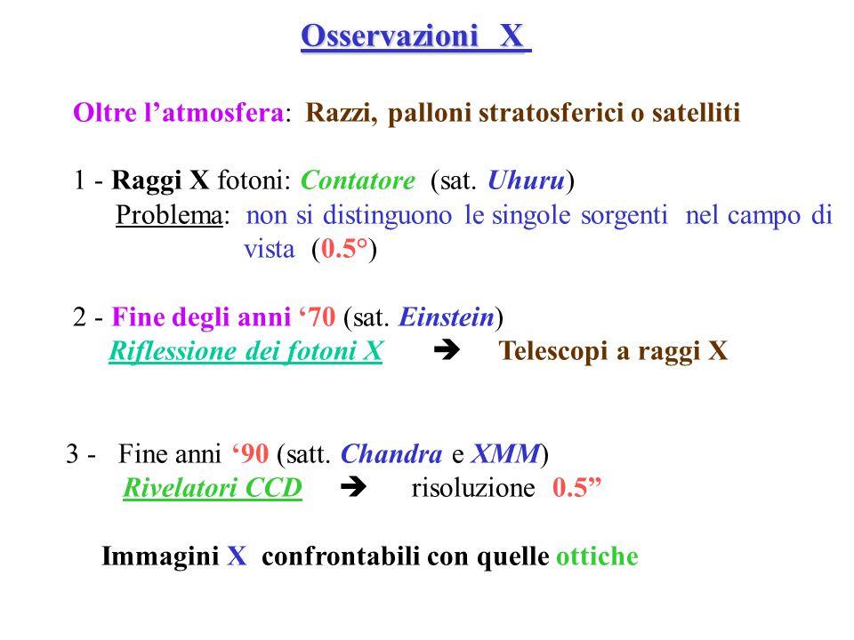 Osservazioni X Oltre l'atmosfera: Razzi, palloni stratosferici o satelliti. 1 - Raggi X fotoni: Contatore (sat. Uhuru)
