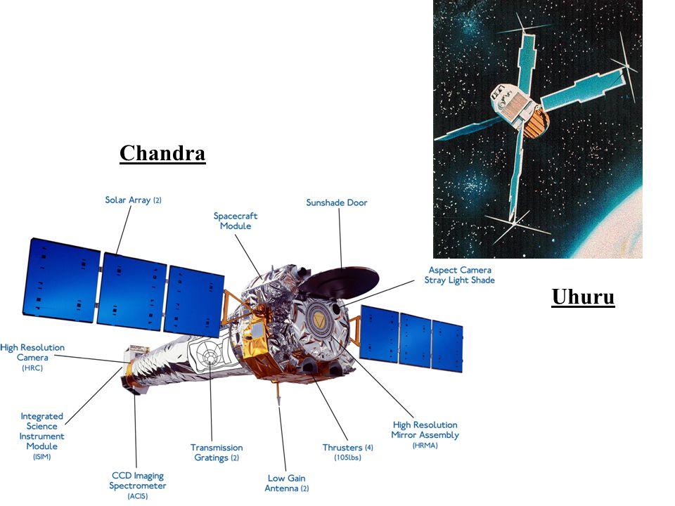 Chandra Uhuru