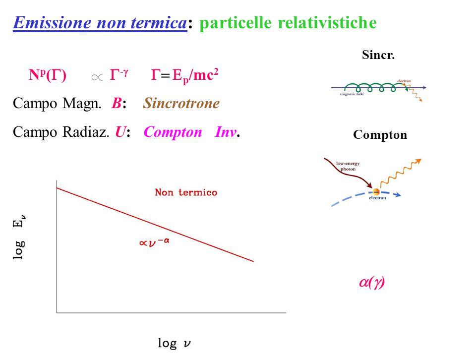 Emissione non termica: particelle relativistiche
