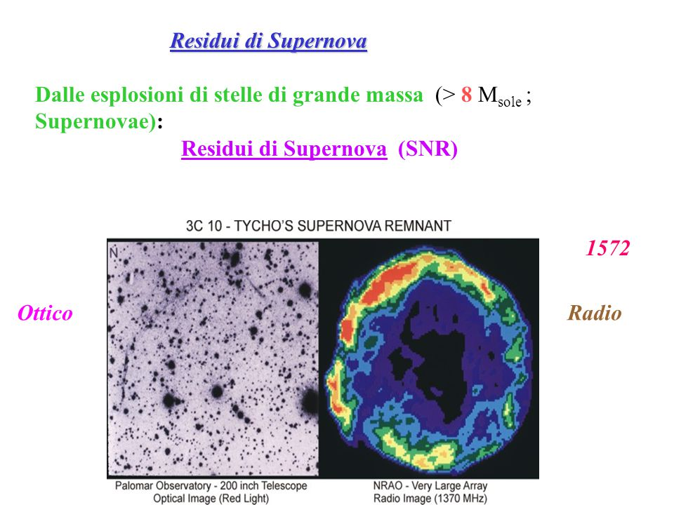 Residui di Supernova Dalle esplosioni di stelle di grande massa (> 8 Msole ; Supernovae): Residui di Supernova (SNR)