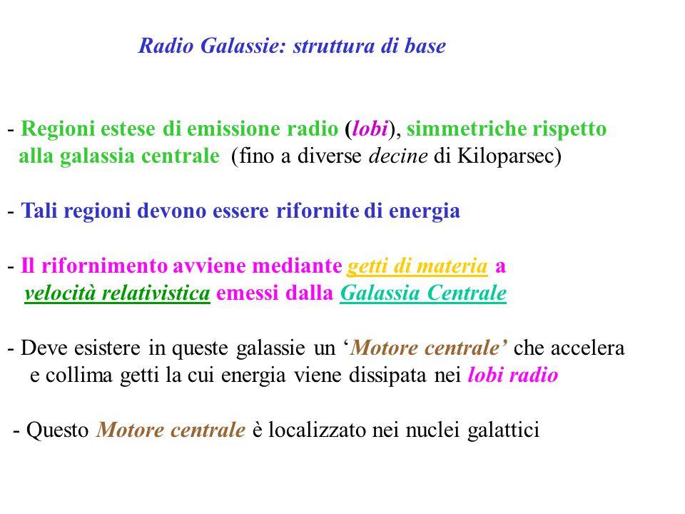 Radio Galassie: struttura di base