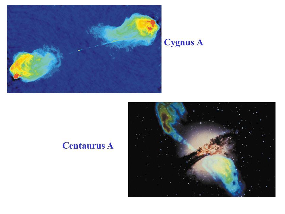 Cygnus A Centaurus A